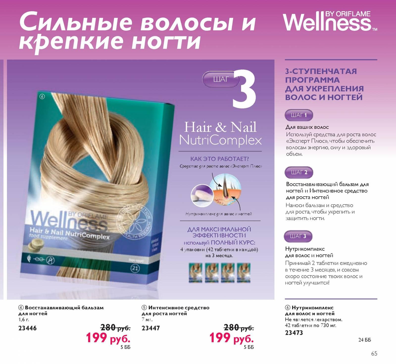 Keranove средства для укладки волос